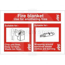 Fire Blanket Identification Sign