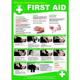 First Aid Poster 420W x 595Hmm - Semi Rigid Plastic