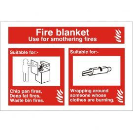 Fire Blanket Identification Sign