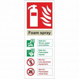 Foam Spray Fire Extinguisher Identification Sign