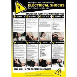 Electric Shocks Poster