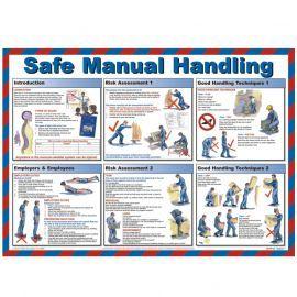 Safe Manual Handling Laminated Poster