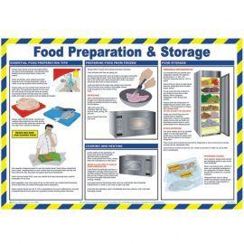 Food Preparation & Storage Laminated Poster