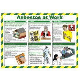 Asbestos At Work Laminated Poster
