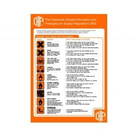 The Chemicals Regulations 2002 Poster