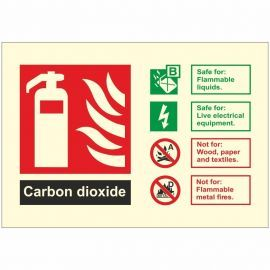 Glow In The Dark Carbon Dioxide Fire Extinguisher Identification Sign