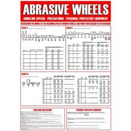 Abrasive Wheels Poster