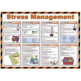 Stress Management Laminated Poster