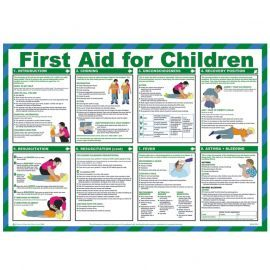First Aid For Children Laminated Poster