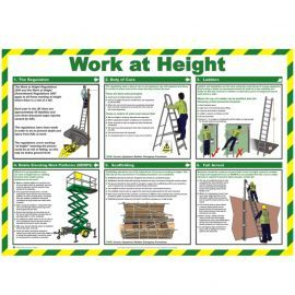 Work At Height Laminated Poster