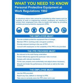 Personal Protection Equipment (PPE) Poster 420W x 595Hmm - High Quality Plastic