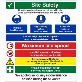 Site Safety This Is A Hard Hat Area Multi Message Safety Board