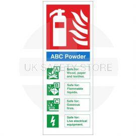Brushed Aluminium Effect ABC Powder Fire Identification Sign