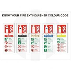 Know Your Fire Extinguisher Colour Code Sign 300x200