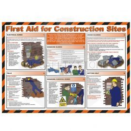 First Aid For Construction Sites Laminated Poster