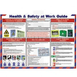 Health & Safety At Work Guide Laminated Poster
