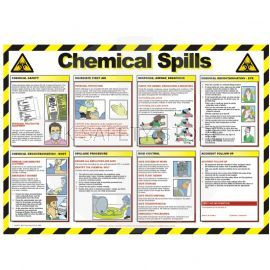 Chemical Spills Laminated Poster