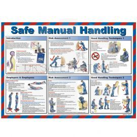 Safe Manual Handling Laminated Poster