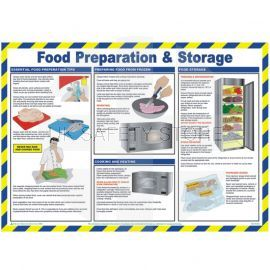 Food Preparation & Storage Laminated Poster