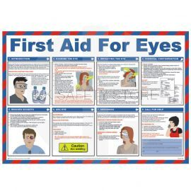 First Aid For Eyes Laminated Poster