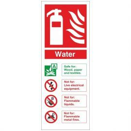 Brushed Aluminium Effect Water Fire Identification Sign
