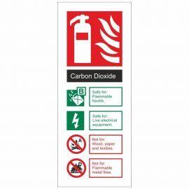 Carbon Dioxide Fire I.D Sign