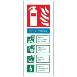 ABC Powder Fire I.D Sign