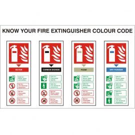 Know Your Fire Extinguisher Colour Code Sign 300W x 200H
