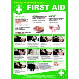 First Aid Poster 420W x 595Hmm - Semi Rigid Plastic