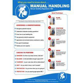 Manual Handling Poster 420Wmm x 595Hmm