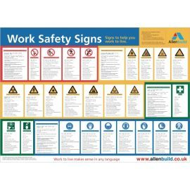 Multi Language Work Safety Board In a Variety of Sizes and Materials