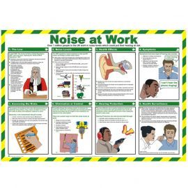 Noise At Work Laminated Poster