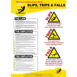 Slips Trips & Falls Poster 420W x 595Hmm - High Quality Semi Rigid Plastic